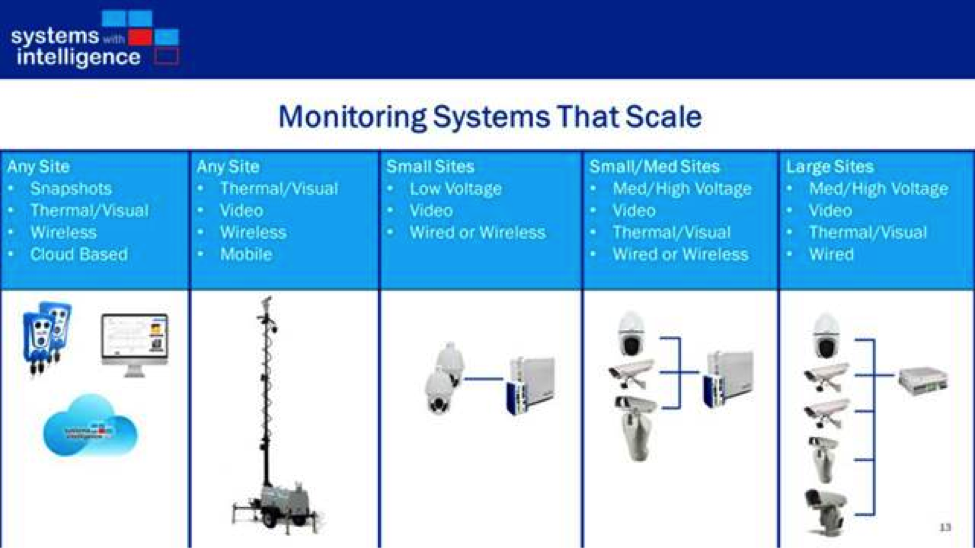 monitoring-systems